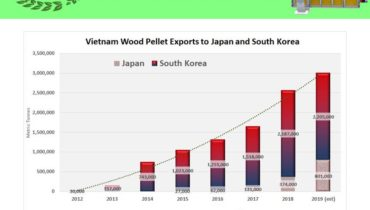 korea japan wood pellet market