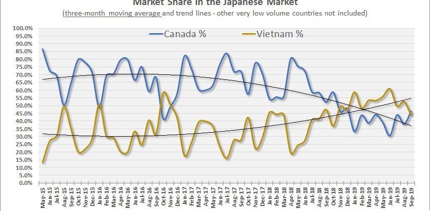 mkt-share-japan-chart